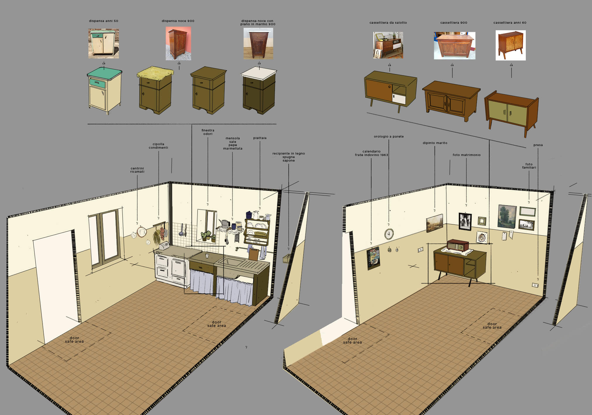 Concept art and plan of a 1960's kitchen