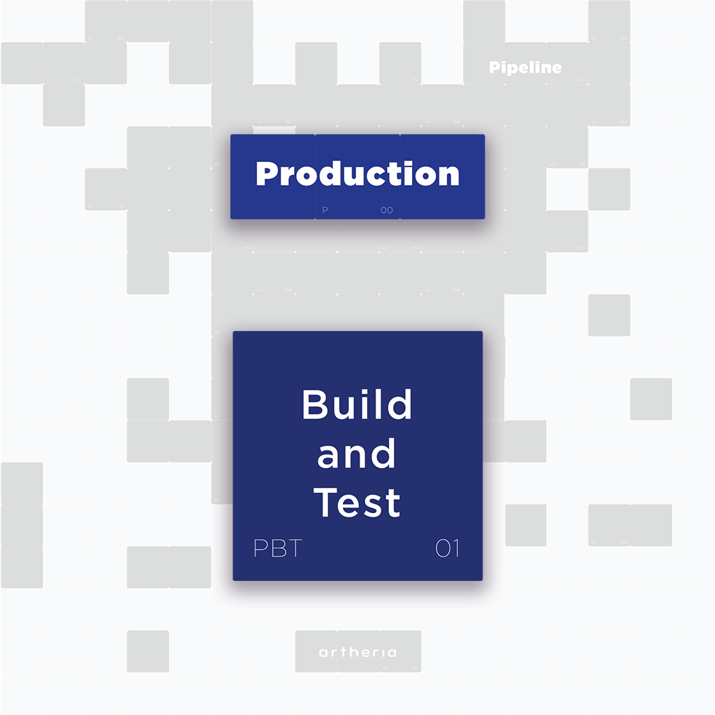 Production pipeline: Build and Test