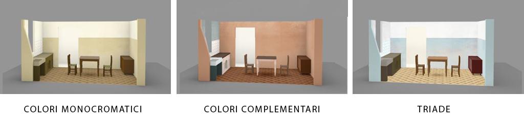 Tre diverse color palette di interni: monocromatico, colori complementari, triade