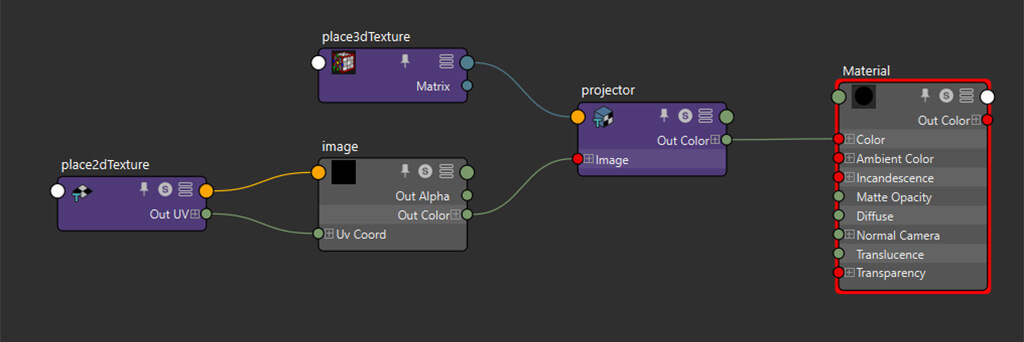 projection node Maya Hypershade